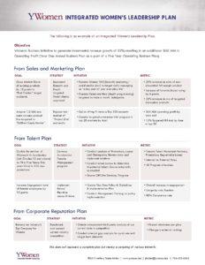 YWomen - Integrated Women's Leadership Plan