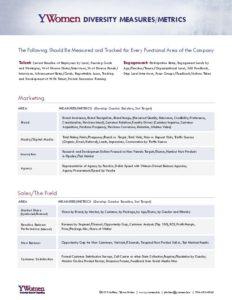 YWomen - Women's Leadership Plan and Metrics